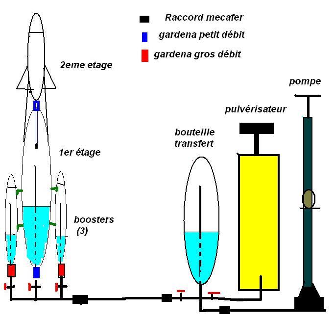 2012-05-28 titus 8.booster